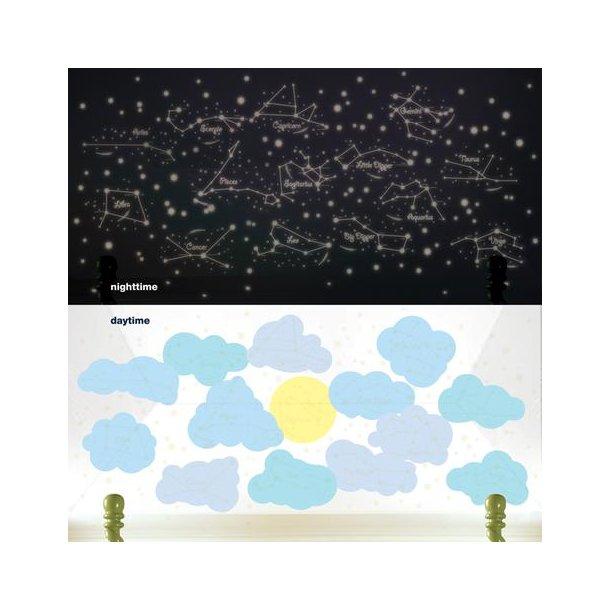 Wallstickers, Sol og Natte himmel